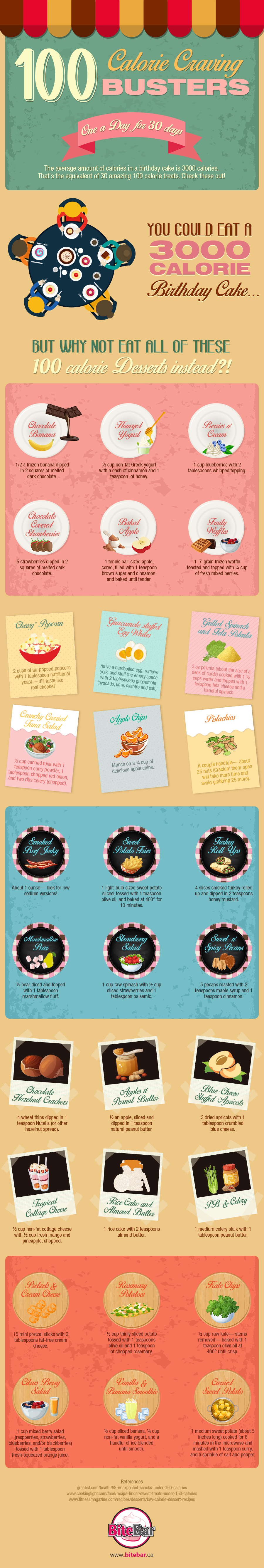 100-Calorie-Desserts-An-infographic